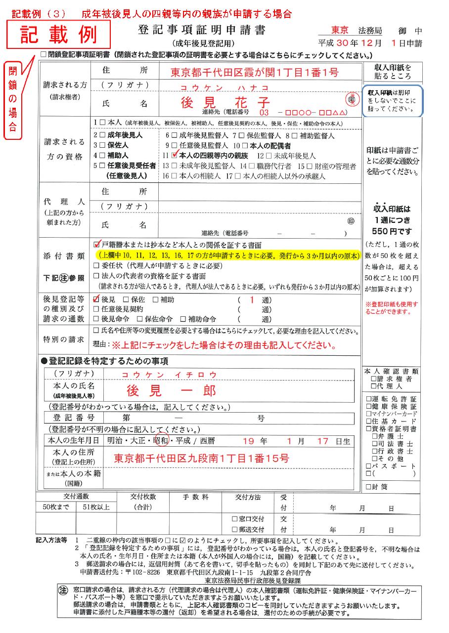 書き方 書 申請 過誤 納 印紙 確認 税